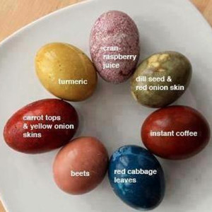 Easter Egg Coloring Naturally